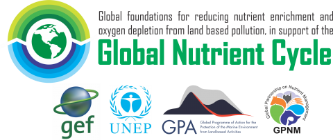 GEF-Global Nutrient Cycling (GNC) project | Nutrient Challenge